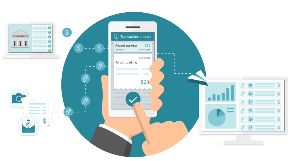 Accounting automation for small companies