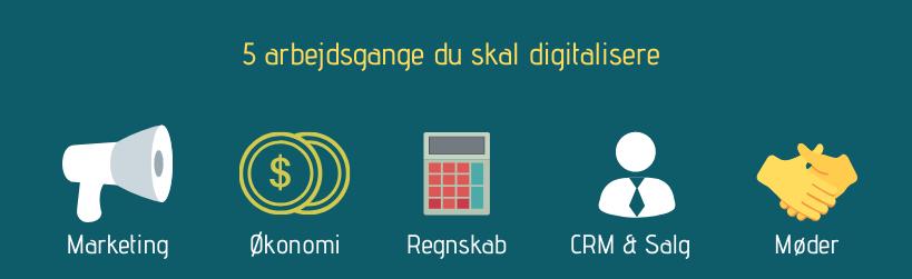 5 arbejdsgange du skal digitalisere